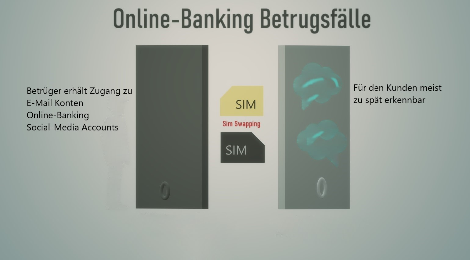 Sim Swapping Betrug Online-Banking